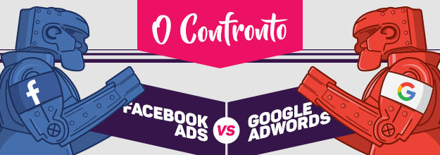 google ads x facebook